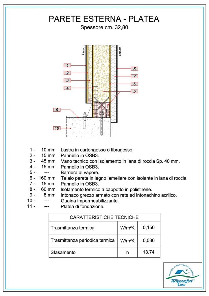 Particolari costruttivi legno