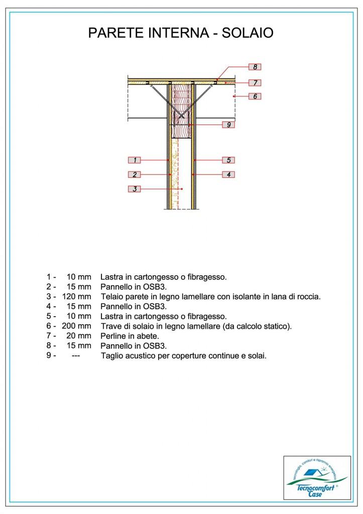 Particolari costruttivi tecnologia a telaio tecnocomfort - Parete interna in legno ...