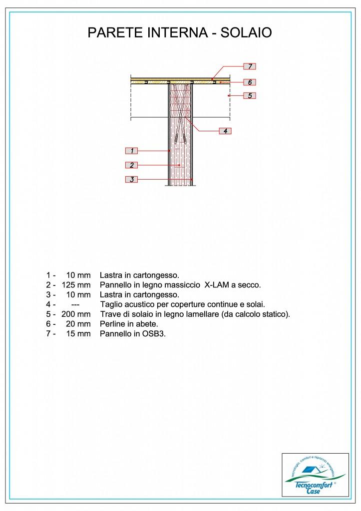 Particolari costruttivi sistema xlam a secco - Parete interna in legno ...