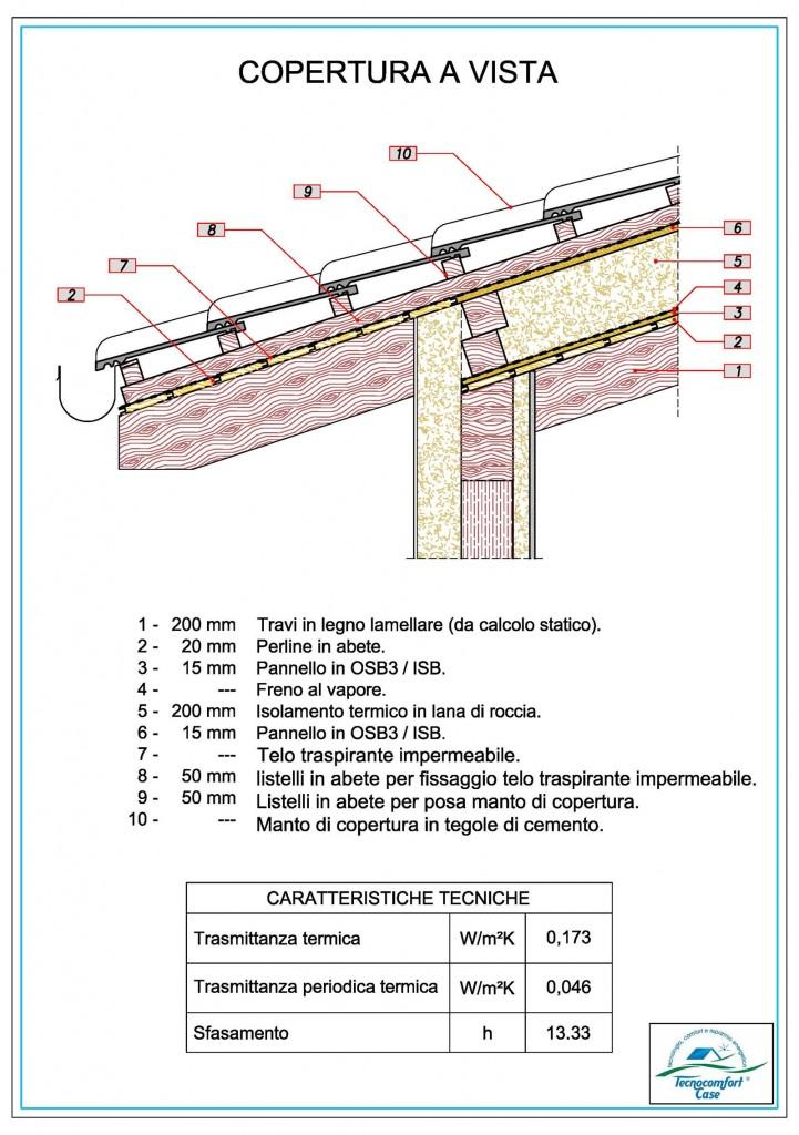 Particolari costruttivi metodo x lam tecnocomfort case for Sezione tetto in legno dwg