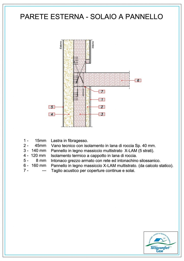 Particolari costruttivi metodo X-Lam - Tecnocomfort Case