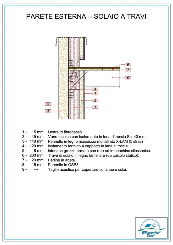 Particolari costruttivi metodo x lam tecnocomfort case for Solaio a sbalzo dwg